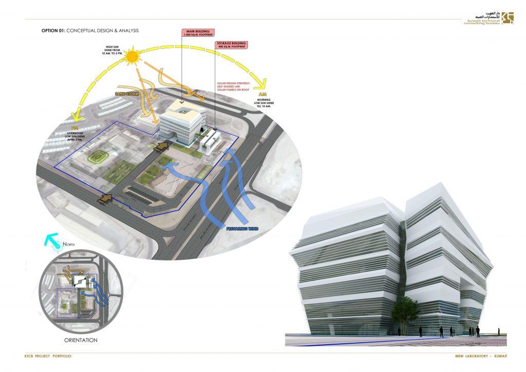Modern Laboratory For Analysis Of Water – KTCB